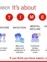 Sepsis - It's about TIME