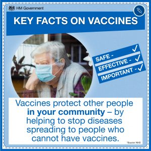 Vaccines protect other people in your community - by helping to stop diseases spreading to people who cannot have vaccines.
